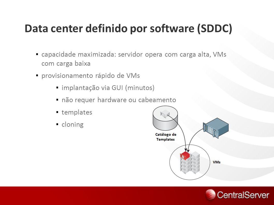 Data center definido por software (SDDC) capacidade maximizada: servidor opera com carga alta, VMs com carga baixa provisionamento rápido de VMs impla