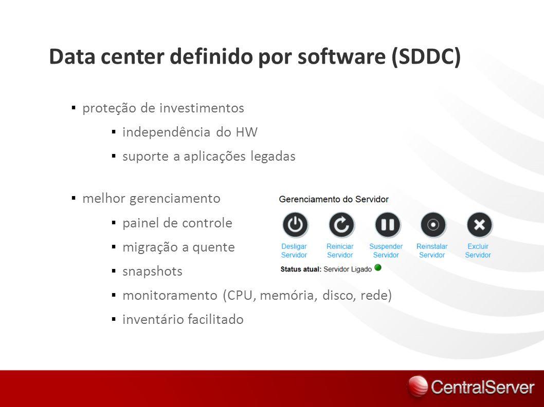 Data center definido por software (SDDC) proteção de investimentos independência do HW suporte a aplicações legadas melhor gerenciamento painel de con