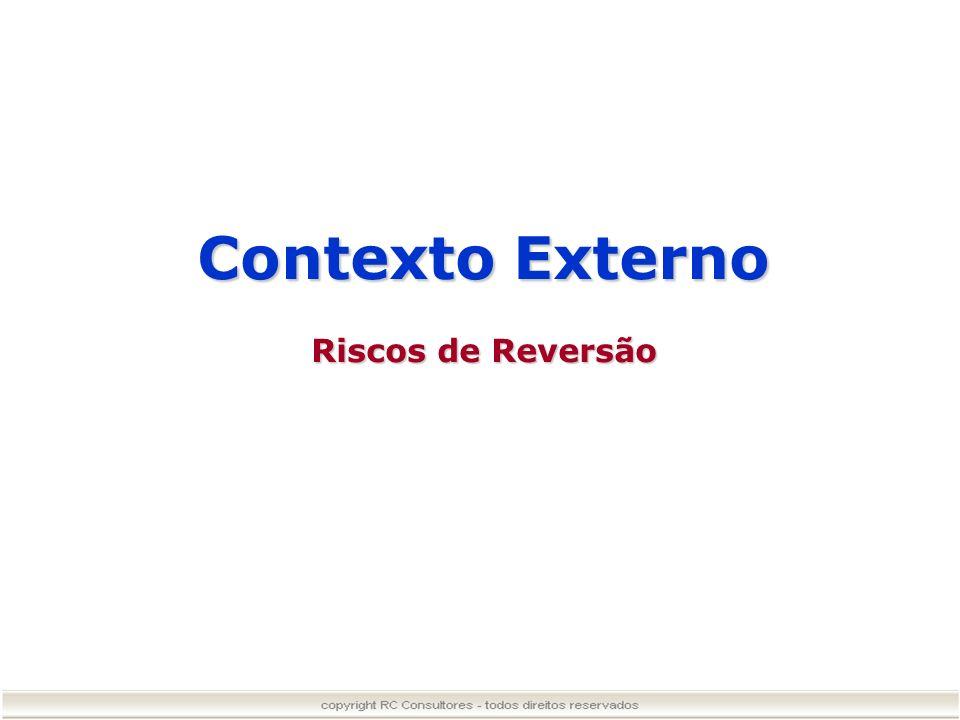 Brasil: Câmbio Real Efetivo, 1999 - 2006 corrigido pela inflação, índice mai/06 = R$ 2,25 Deflacionado pelo IPCA 2,0 2,5 3,0 3,5 4,0 jan/99mar/00mai/01jul/02set/03nov/04mai/06