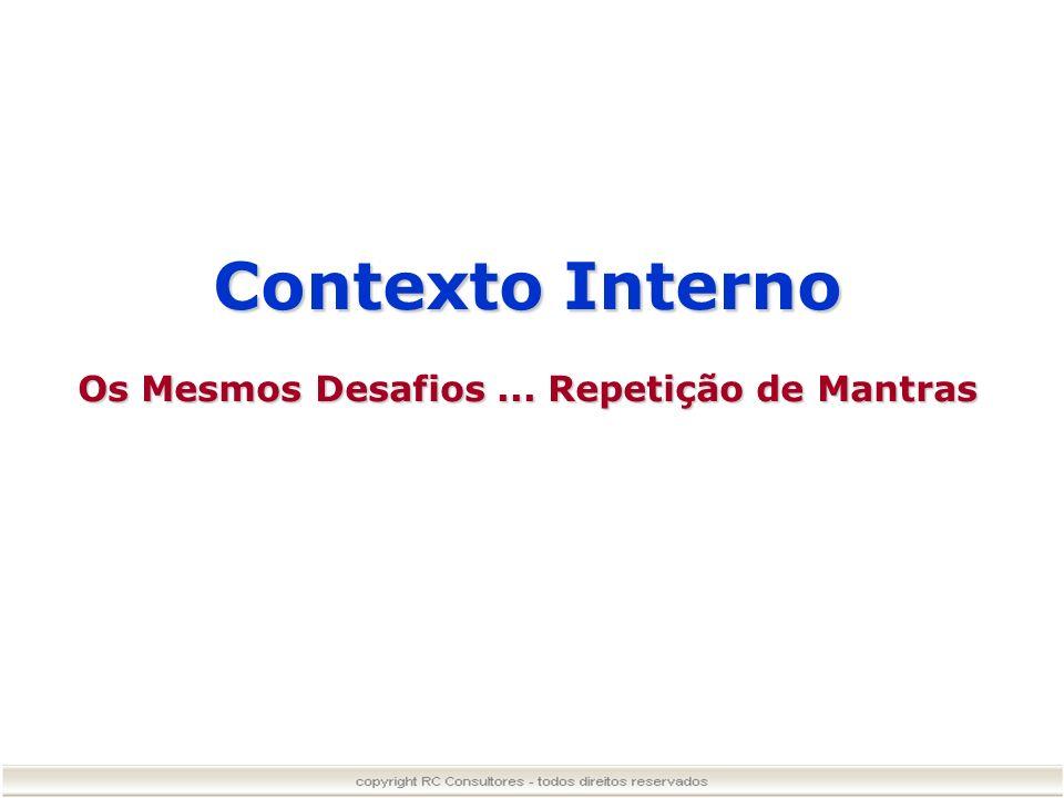 Índice de Confiança do Consumidor Fonte: Sondagem Conjuntural, Fundação Getúlio Vargas 95 100 105 110 115 set/05out/05nov/05dez/05jan/06fev/06mar/06abr/06mai/06