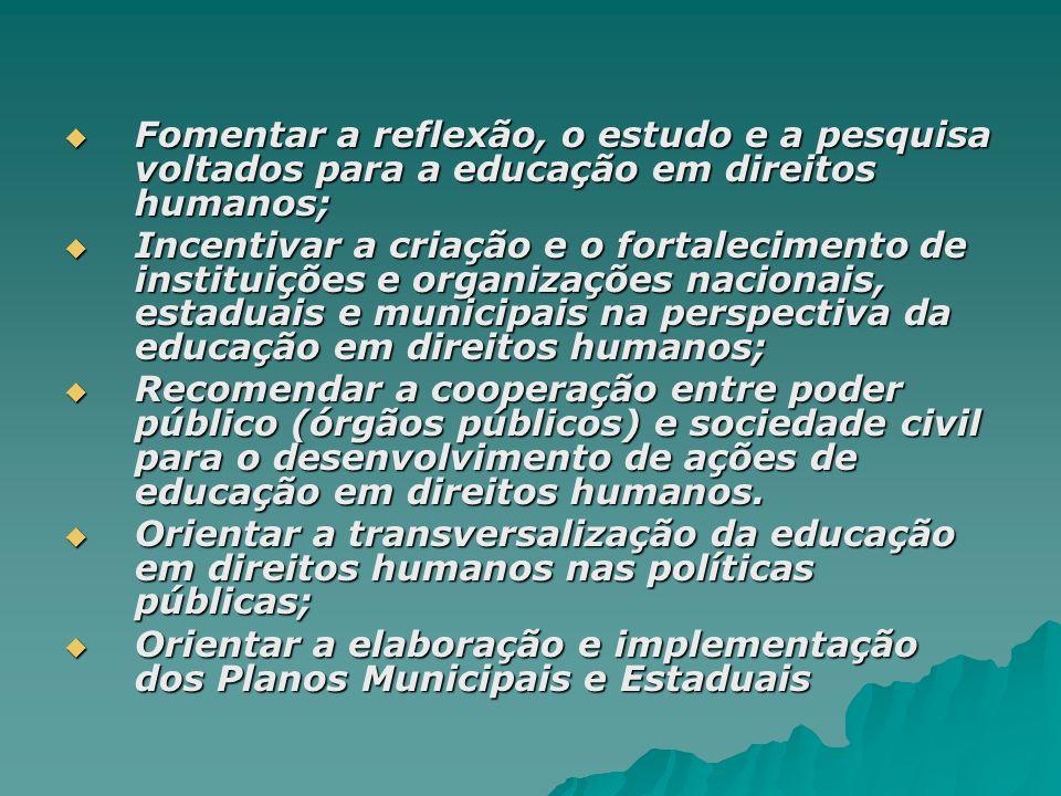 Fomentar a reflexão, o estudo e a pesquisa voltados para a educação em direitos humanos; Fomentar a reflexão, o estudo e a pesquisa voltados para a ed