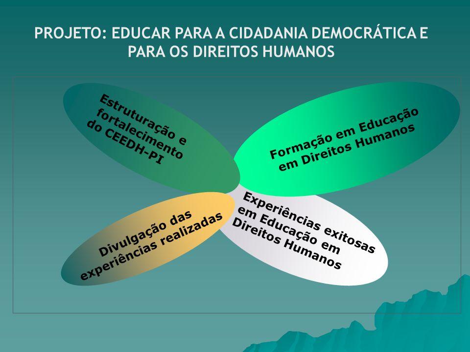 Experiências exitosas em Educação em Direitos Humanos Formação em Educação em Direitos Humanos PROJETO: EDUCAR PARA A CIDADANIA DEMOCRÁTICA E PARA OS