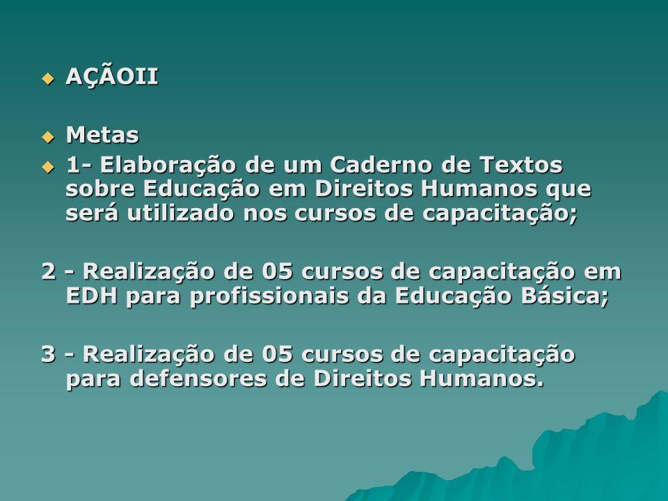 AÇÃOII AÇÃOII Metas Metas 1- Elaboração de um Caderno de Textos sobre Educação em Direitos Humanos que será utilizado nos cursos de capacitação; 1- El