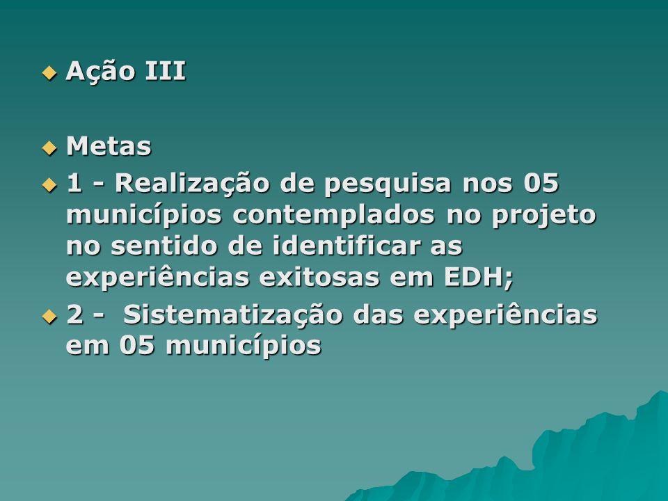 Ação III Ação III Metas Metas 1 - Realização de pesquisa nos 05 municípios contemplados no projeto no sentido de identificar as experiências exitosas