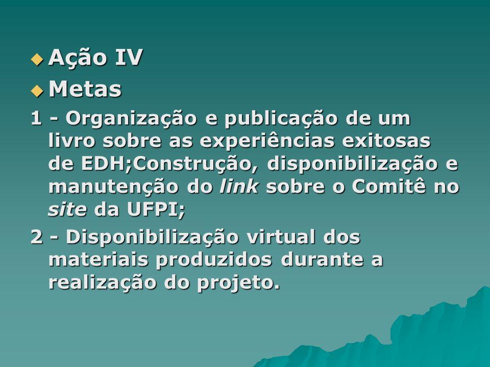 Ação IV Ação IV Metas Metas 1 - Organização e publicação de um livro sobre as experiências exitosas de EDH;Construção, disponibilização e manutenção d