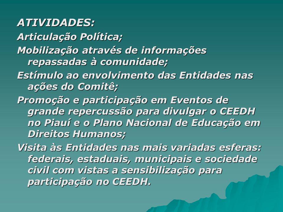 ATIVIDADES: Articulação Política; Mobilização através de informações repassadas à comunidade; Estímulo ao envolvimento das Entidades nas ações do Comi