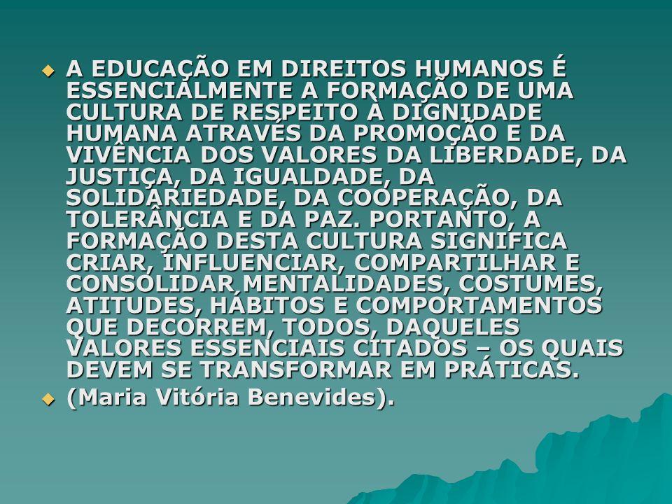 A EDUCAÇÃO EM DIREITOS HUMANOS É ESSENCIALMENTE A FORMAÇÃO DE UMA CULTURA DE RESPEITO À DIGNIDADE HUMANA ATRAVÉS DA PROMOÇÃO E DA VIVÊNCIA DOS VALORES
