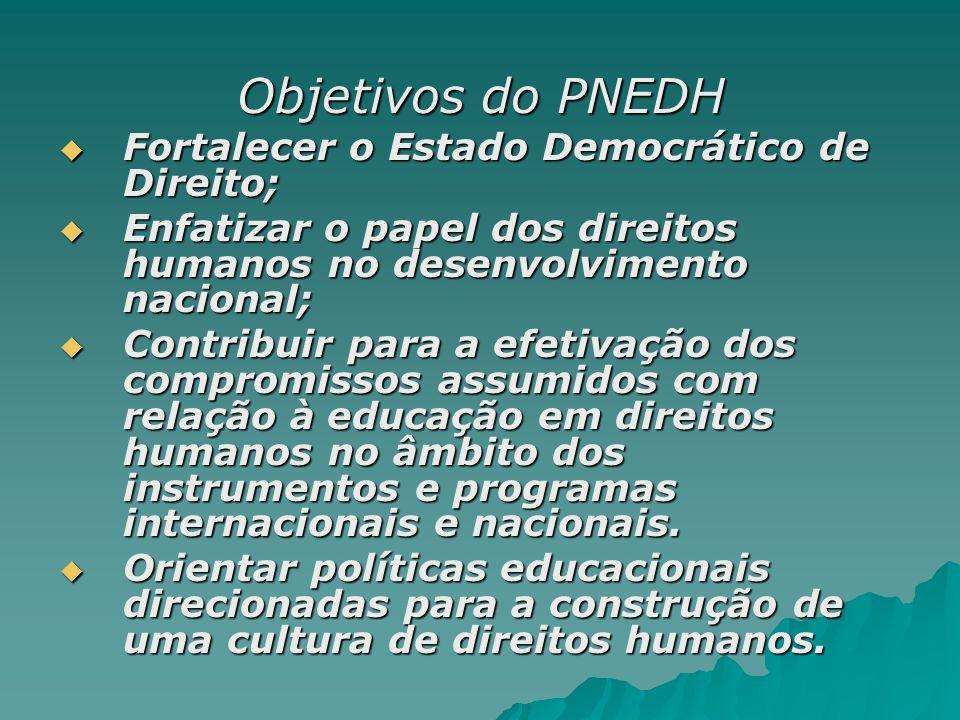 Objetivos do PNEDH Fortalecer o Estado Democrático de Direito; Fortalecer o Estado Democrático de Direito; Enfatizar o papel dos direitos humanos no d