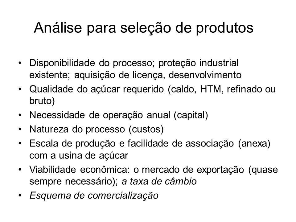 Análise para seleção de produtos Disponibilidade do processo; proteção industrial existente; aquisição de licença, desenvolvimento Qualidade do açúcar