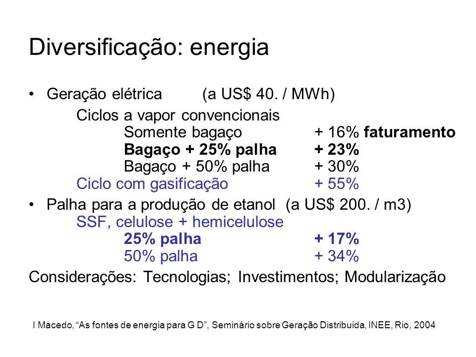 Diversificação: energia Geração elétrica (a US$ 40. / MWh) Ciclos a vapor convencionais Somente bagaço+ 16% faturamento Bagaço + 25% palha+ 23% Bagaço