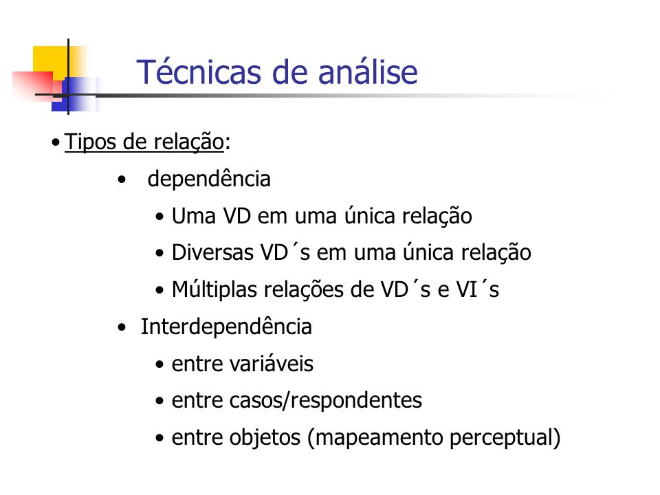 Técnicas de análise Tipos de relação: dependência Uma VD em uma única relação Diversas VD´s em uma única relação Múltiplas relações de VD´s e VI´s Int