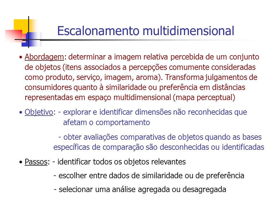 Escalonamento multidimensional Abordagem: determinar a imagem relativa percebida de um conjunto de objetos (itens associados a percepções comumente co