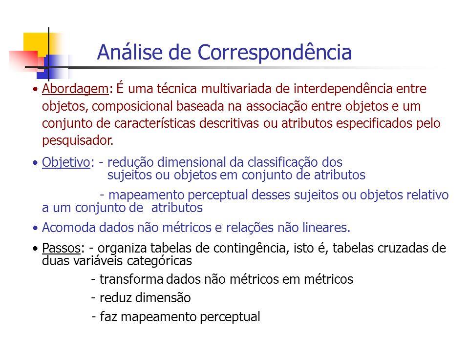 Análise de Correspondência Abordagem: É uma técnica multivariada de interdependência entre objetos, composicional baseada na associação entre objetos