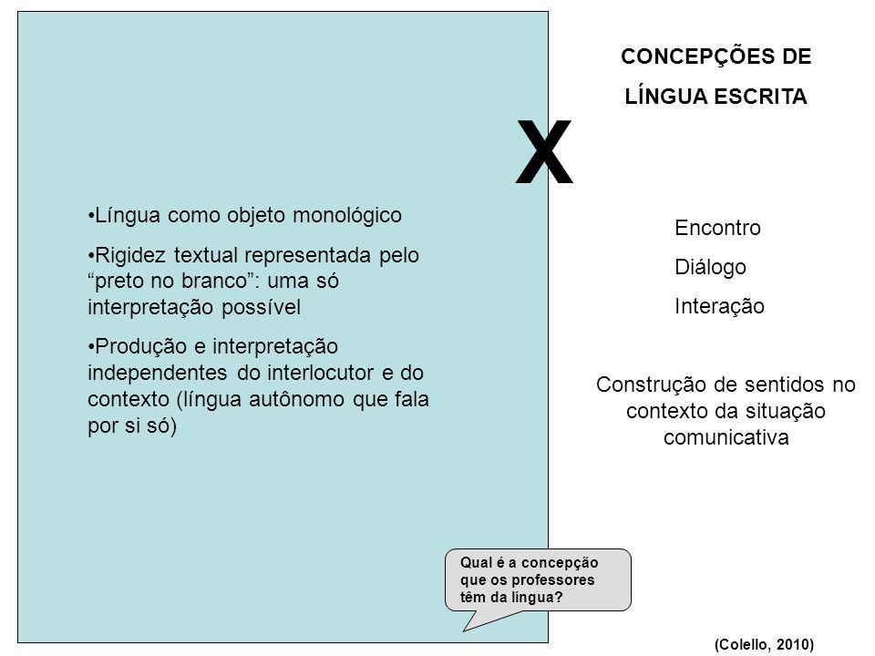 1) Língua é código Associação de fonemas e grafemas Preocupação com a ortografia, gramática e estruturas linguísticas Codificação e decifração 2) Líng