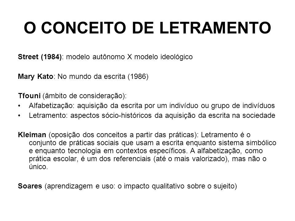 O CONCEITO DE LETRAMENTO Street (1984): modelo autônomo X modelo ideológico Mary Kato: No mundo da escrita (1986) Tfouni (âmbito de consideração): Alf