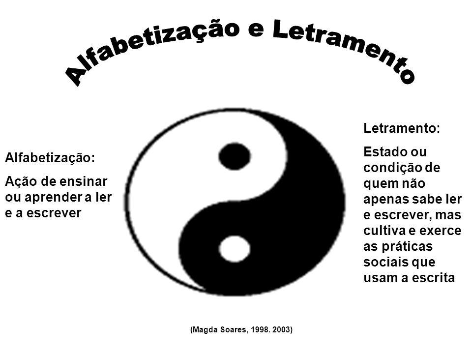Bibliografia Arantes, Leite & Colello Alfabetização e Letramento: pontos e contrapontos.