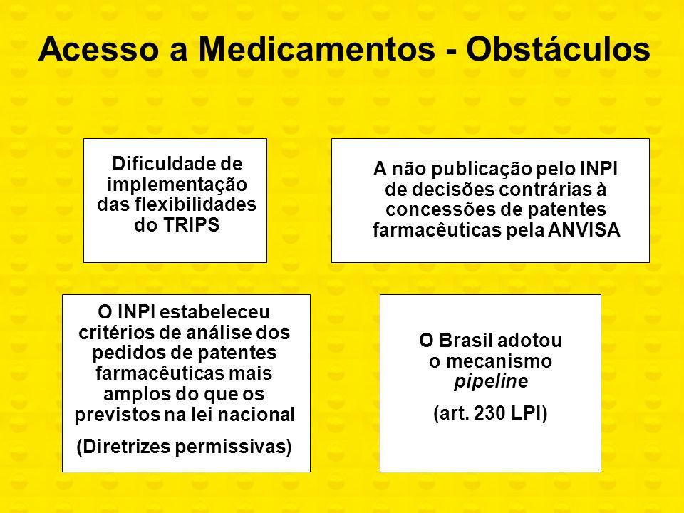 Acesso a Medicamentos - Obstáculos Dificuldade de implementação das flexibilidades do TRIPS O Brasil adotou o mecanismo pipeline (art. 230 LPI) O INPI