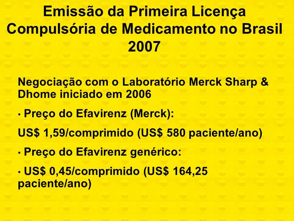 Negociação com o Laboratório Merck Sharp & Dhome iniciado em 2006 Preço do Efavirenz (Merck): US$ 1,59/comprimido (US$ 580 paciente/ano) Preço do Efav