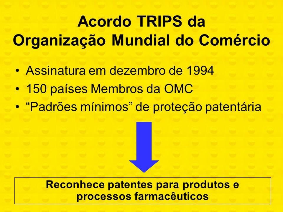 Acordo TRIPS da Organização Mundial do Comércio Assinatura em dezembro de 1994 150 países Membros da OMC Padrões mínimos de proteção patentária Reconh