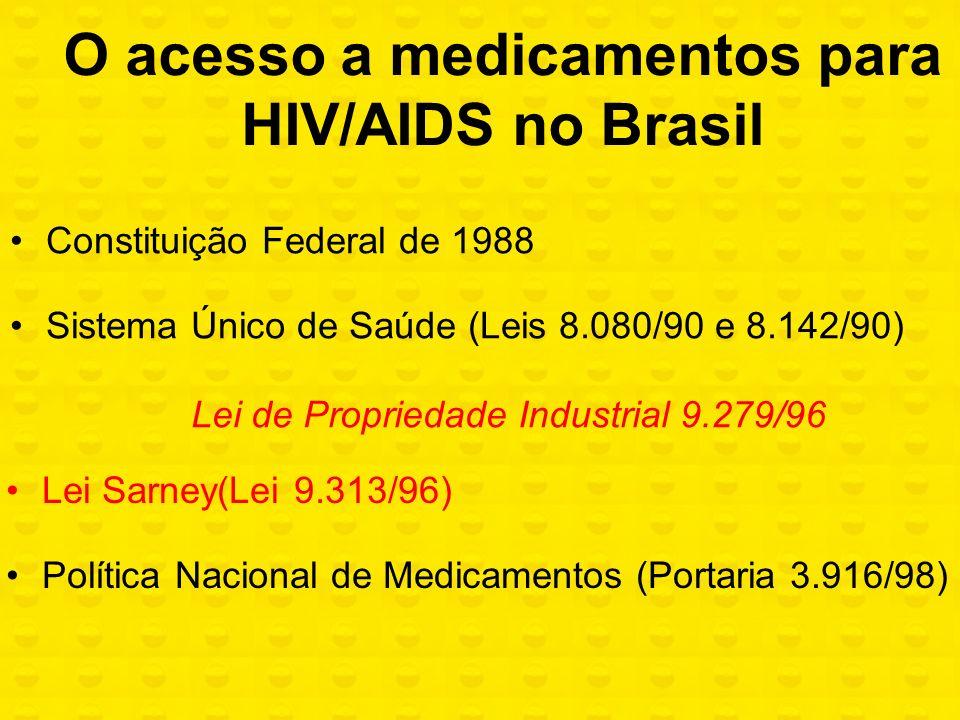 Constituição Federal de 1988 Sistema Único de Saúde (Leis 8.080/90 e 8.142/90) Lei de Propriedade Industrial 9.279/96 Lei Sarney(Lei 9.313/96) Polític