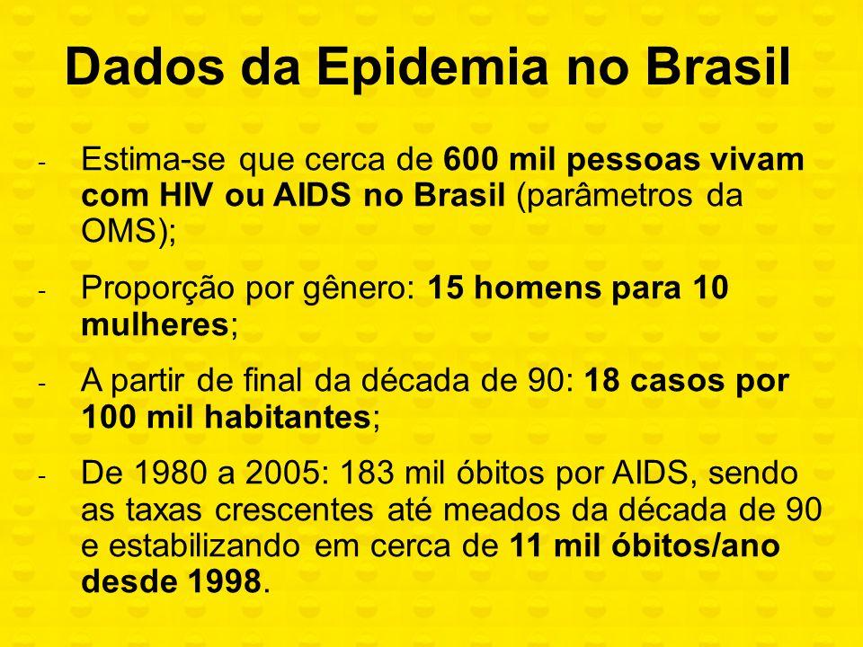- Estima-se que cerca de 600 mil pessoas vivam com HIV ou AIDS no Brasil (parâmetros da OMS); - Proporção por gênero: 15 homens para 10 mulheres; - A