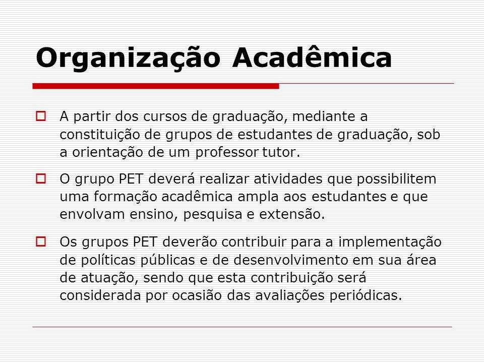 Organização Acadêmica A partir dos cursos de graduação, mediante a constituição de grupos de estudantes de graduação, sob a orientação de um professor
