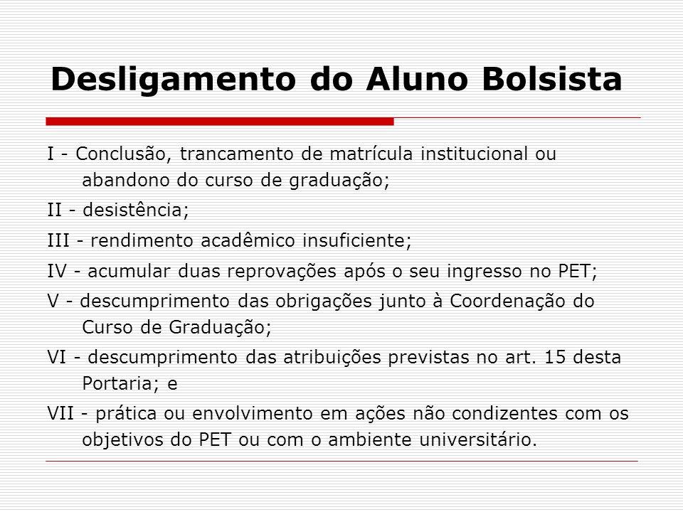 Desligamento do Aluno Bolsista I - Conclusão, trancamento de matrícula institucional ou abandono do curso de graduação; II - desistência; III - rendim