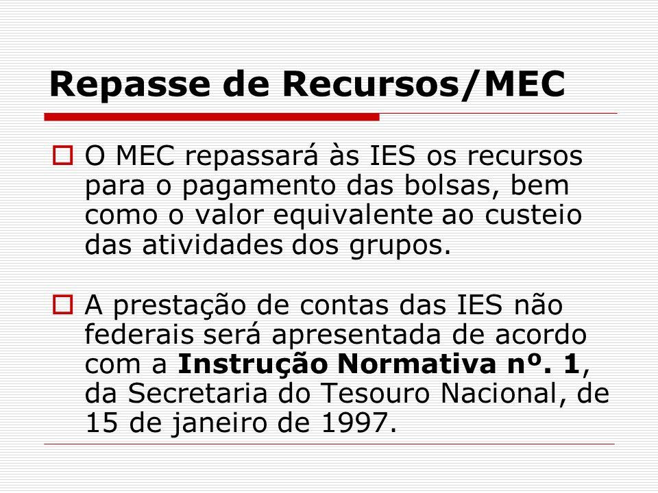 Repasse de Recursos/MEC O MEC repassará às IES os recursos para o pagamento das bolsas, bem como o valor equivalente ao custeio das atividades dos gru