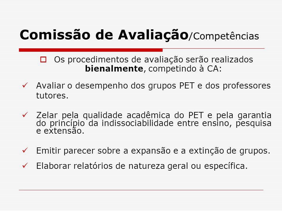Comissão de Avaliação /Competências Os procedimentos de avaliação serão realizados bienalmente, competindo à CA: Avaliar o desempenho dos grupos PET e
