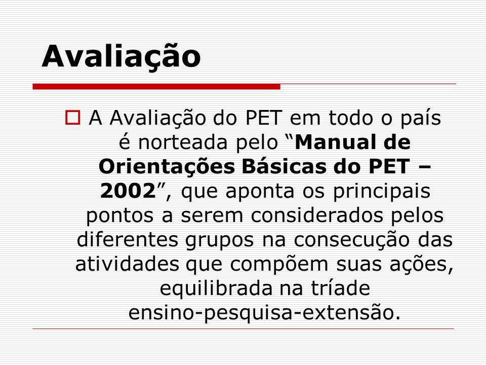 Avaliação A Avaliação do PET em todo o país é norteada pelo Manual de Orientações Básicas do PET – 2002, que aponta os principais pontos a serem consi
