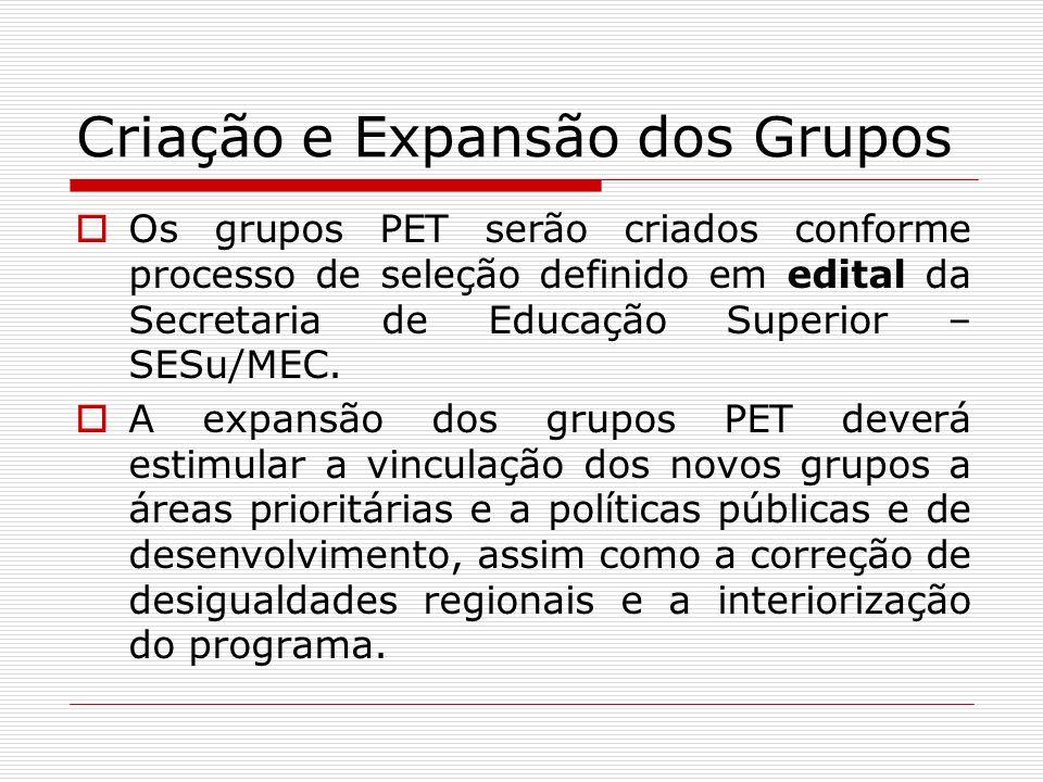 Criação e Expansão dos Grupos Os grupos PET serão criados conforme processo de seleção definido em edital da Secretaria de Educação Superior – SESu/ME