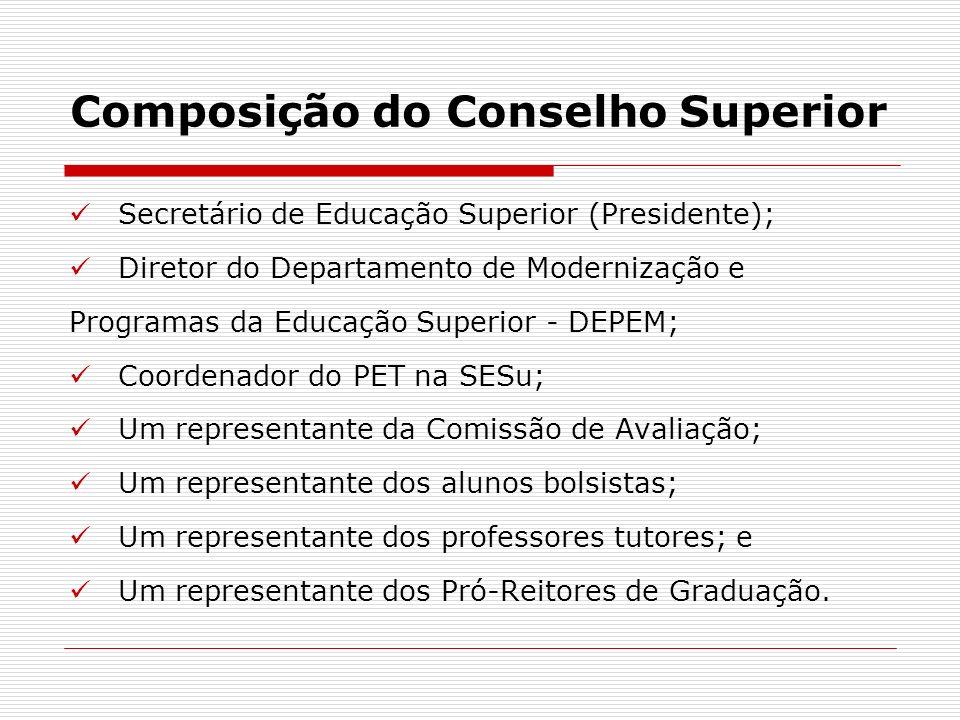 Composição do Conselho Superior Secretário de Educação Superior (Presidente); Diretor do Departamento de Modernização e Programas da Educação Superior