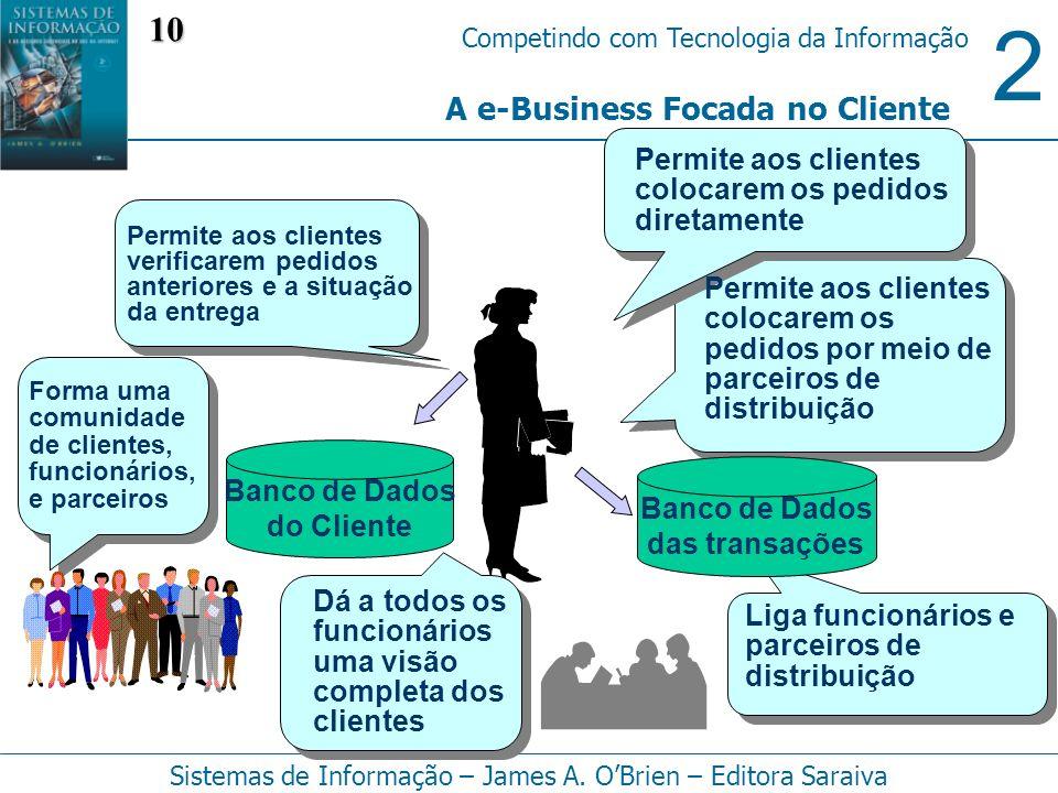 2 Competindo com Tecnologia da Informação Sistemas de Informação – James A. OBrien – Editora Saraiva A e-Business Focada no Cliente Permite aos client