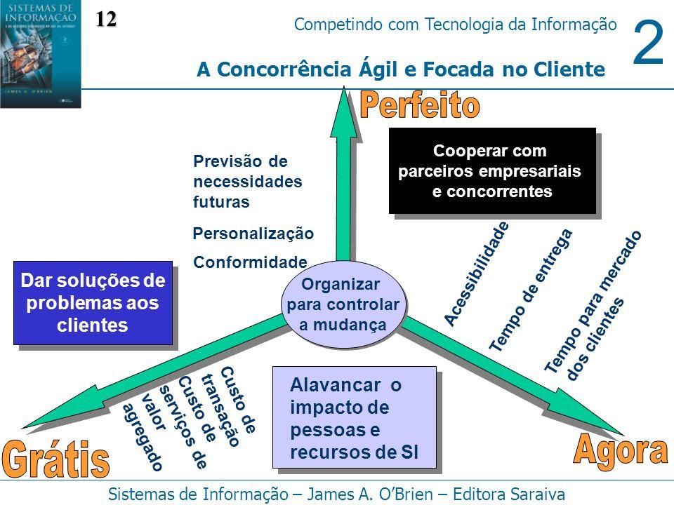 2 Competindo com Tecnologia da Informação Sistemas de Informação – James A. OBrien – Editora Saraiva A Concorrência Ágil e Focada no Cliente Alavancar