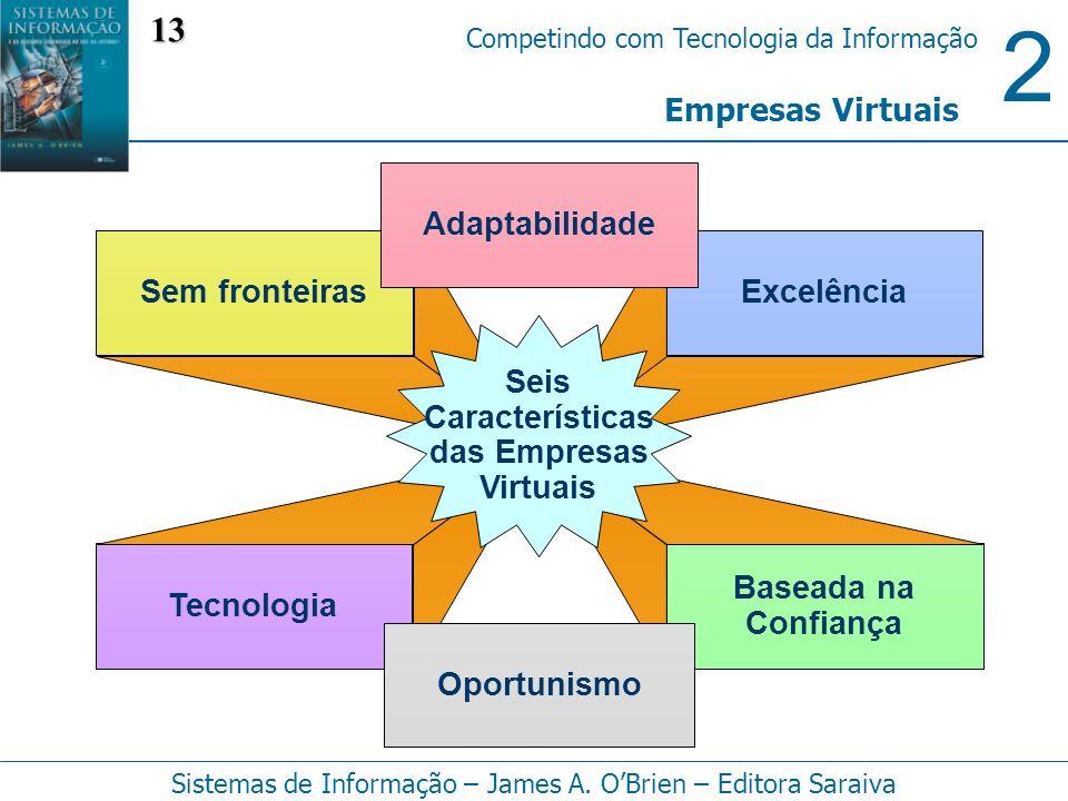 2 Competindo com Tecnologia da Informação Sistemas de Informação – James A. OBrien – Editora Saraiva Empresas Virtuais Sem fronteiras Tecnologia Excel