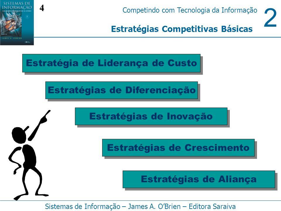 2 Competindo com Tecnologia da Informação Sistemas de Informação – James A. OBrien – Editora Saraiva Estratégias Competitivas Básicas Estratégias de D