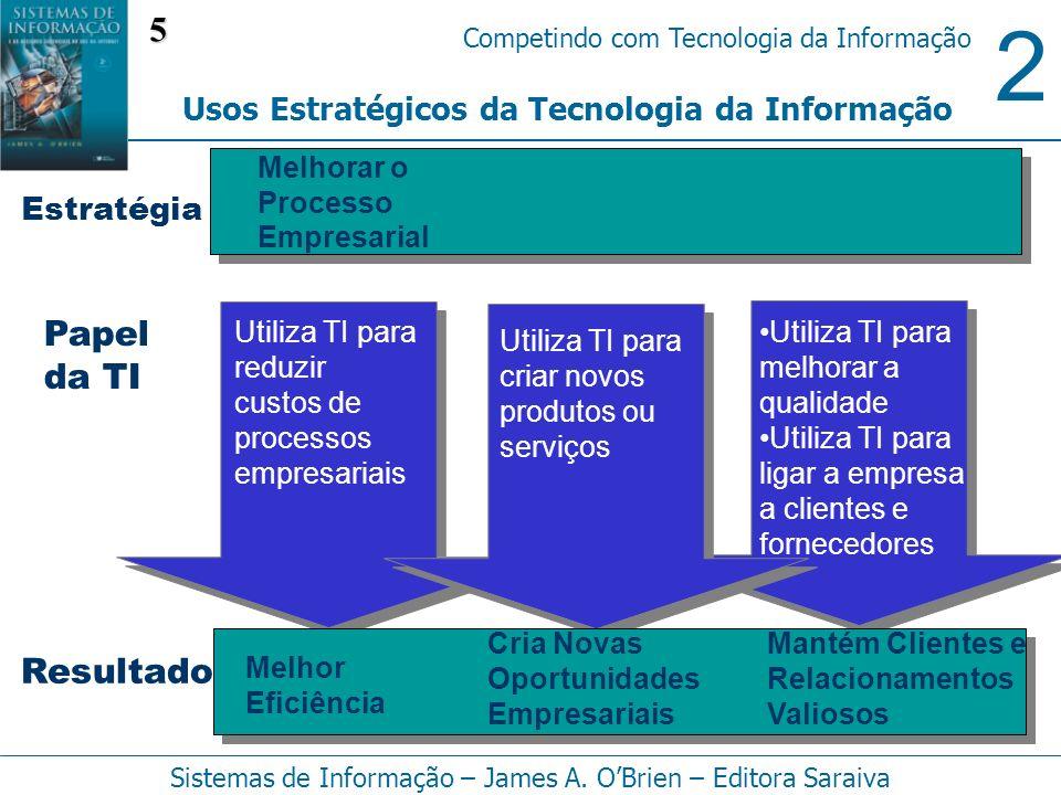 2 Competindo com Tecnologia da Informação Sistemas de Informação – James A. OBrien – Editora Saraiva Usos Estratégicos da Tecnologia da Informação Mel