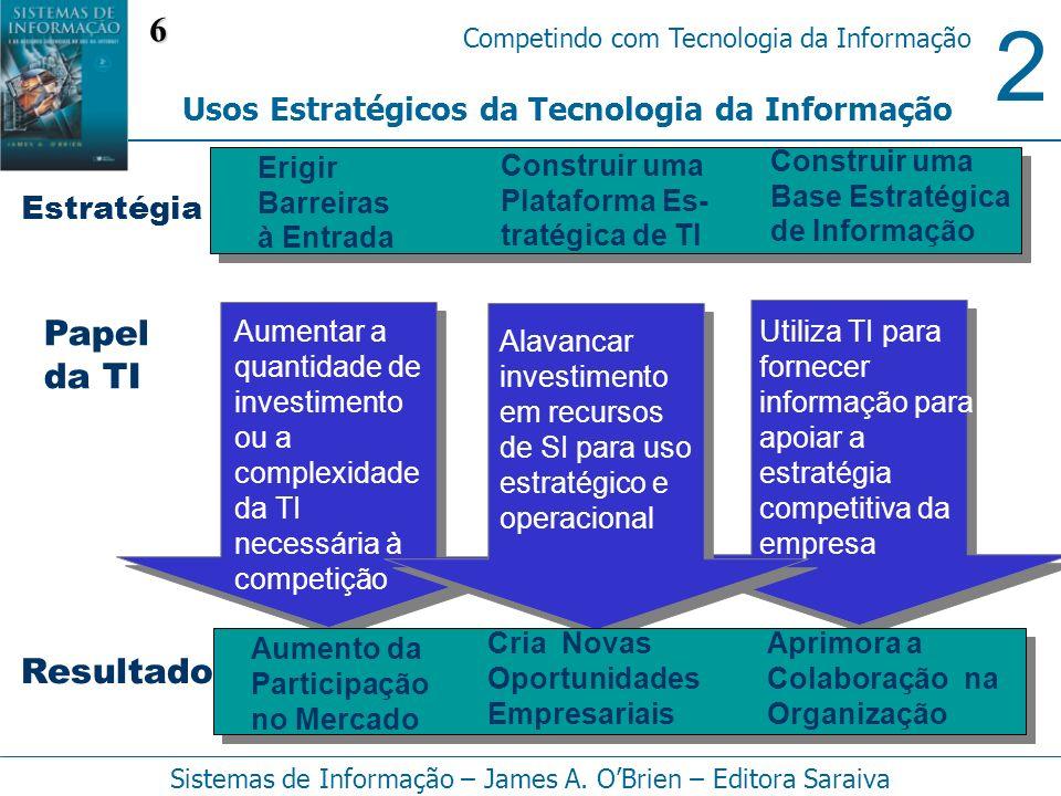 2 Competindo com Tecnologia da Informação Sistemas de Informação – James A. OBrien – Editora Saraiva Erigir Barreiras à Entrada Construir uma Platafor