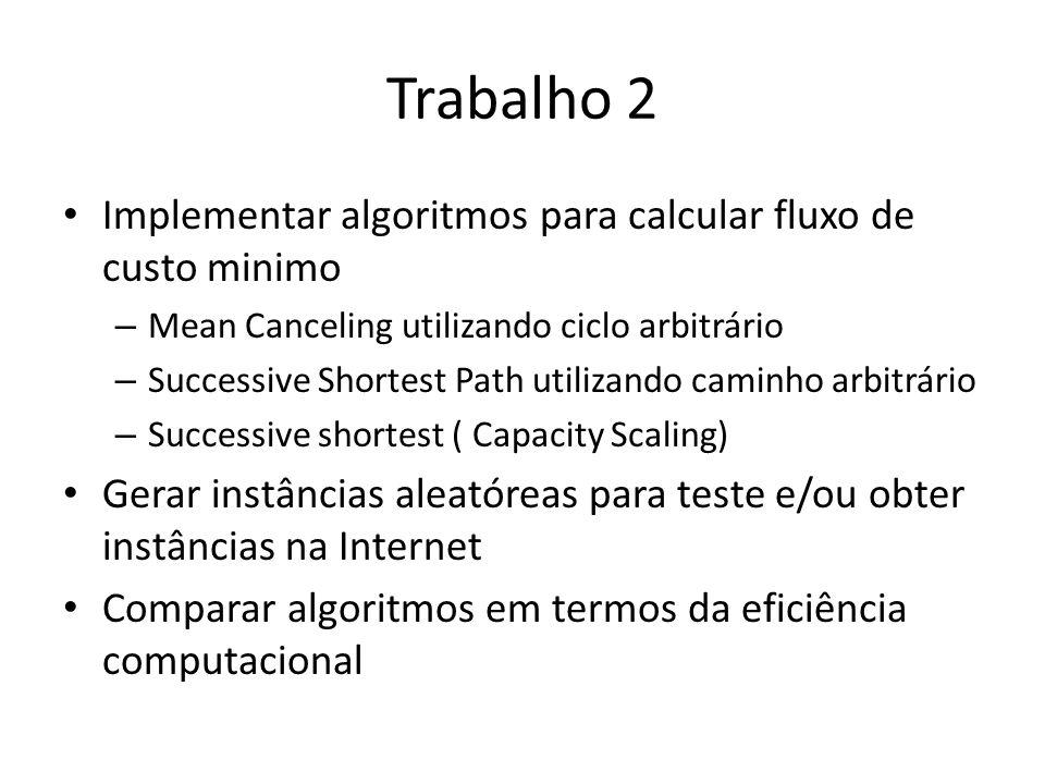 Trabalho 2 Escrever relatório – Explicar as instâncias utilizadas – Descrever o ambiente de testes – Apresentar gráficos e tabelas com resultados obtidos – Tirar conclusões