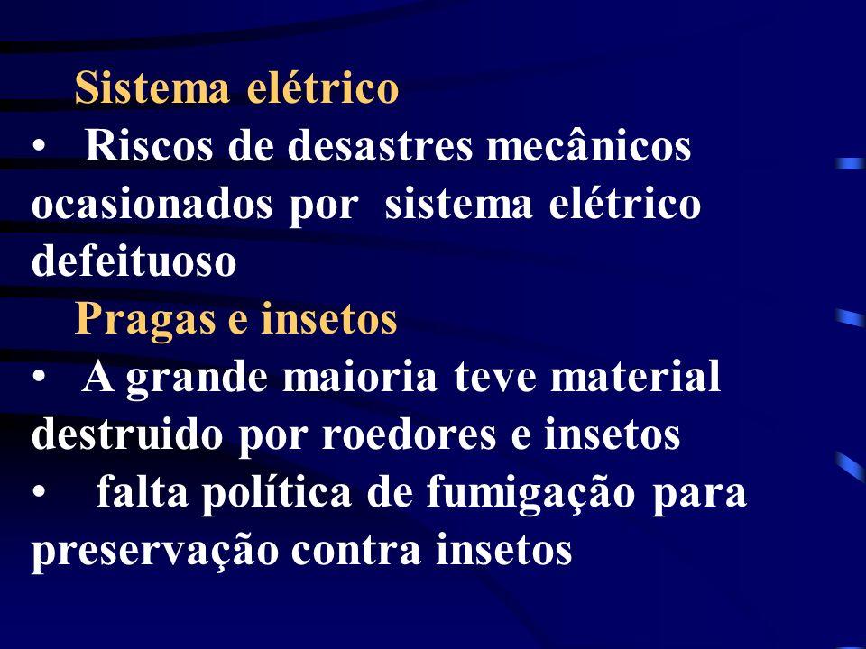 Sistema elétrico Riscos de desastres mecânicos ocasionados por sistema elétrico defeituoso Pragas e insetos A grande maioria teve material destruido p