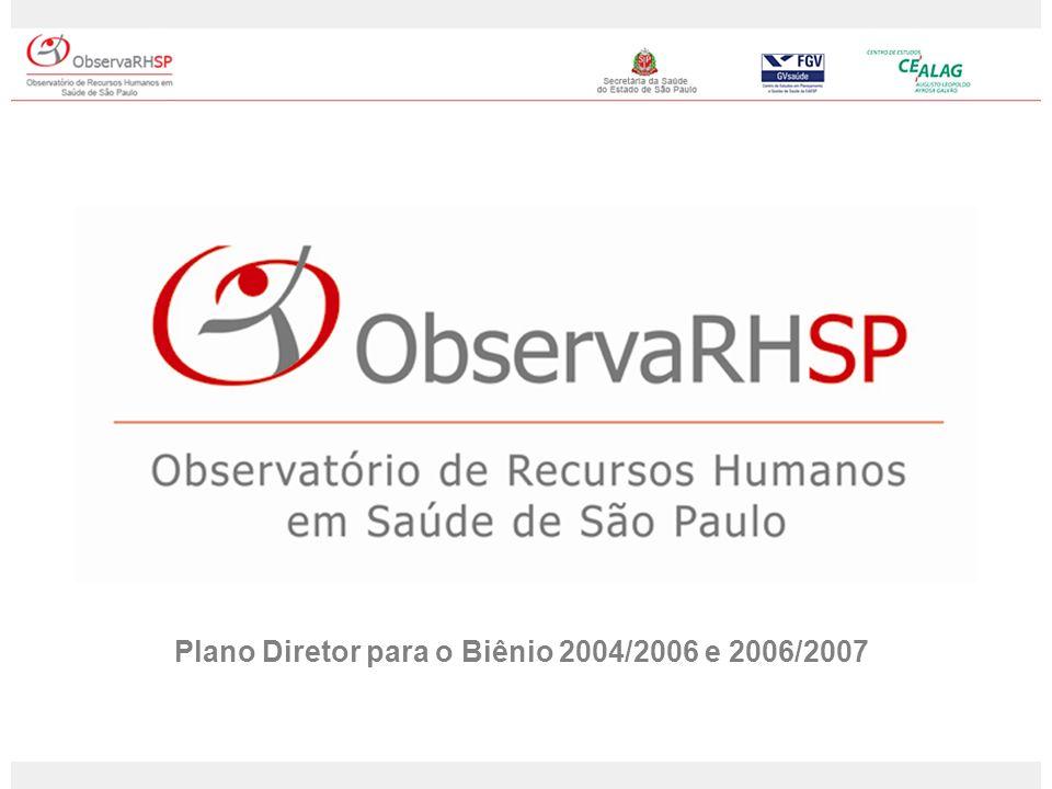 www.observarhsp.org.br www.observarhsp.org.br O ACESSO AOS PROGRAMAS DE RESIDÊNCIA MÉDICA FINANCIADOS PELA SES/SP, SEGUNDO LOCALIDADE DE GRADUAÇÃO, DOS MÉDICOS EGRESSOS DO PERÍODO DE 1990 A 2002.O ACESSO AOS PROGRAMAS DE RESIDÊNCIA MÉDICA FINANCIADOS PELA SES/SP, SEGUNDO LOCALIDADE DE GRADUAÇÃO, DOS MÉDICOS EGRESSOS DO PERÍODO DE 1990 A 2002.
