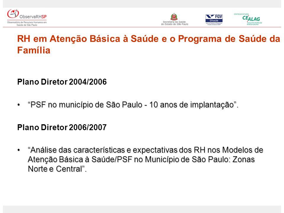 Plano Diretor 2004/2006 PSF no município de São Paulo - 10 anos de implantação.PSF no município de São Paulo - 10 anos de implantação. Plano Diretor 2