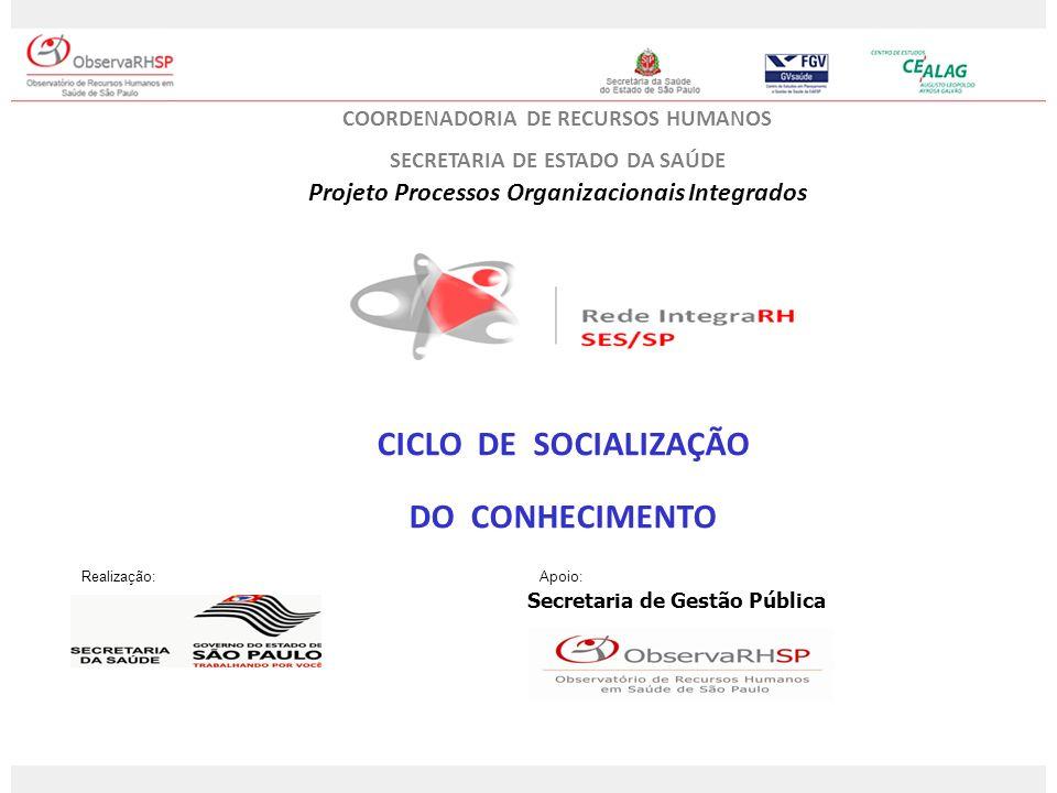 COORDENADORIA DE RECURSOS HUMANOS SECRETARIA DE ESTADO DA SAÚDE Projeto Processos Organizacionais Integrados CICLO DE SOCIALIZAÇÃO DO CONHECIMENTO Rea