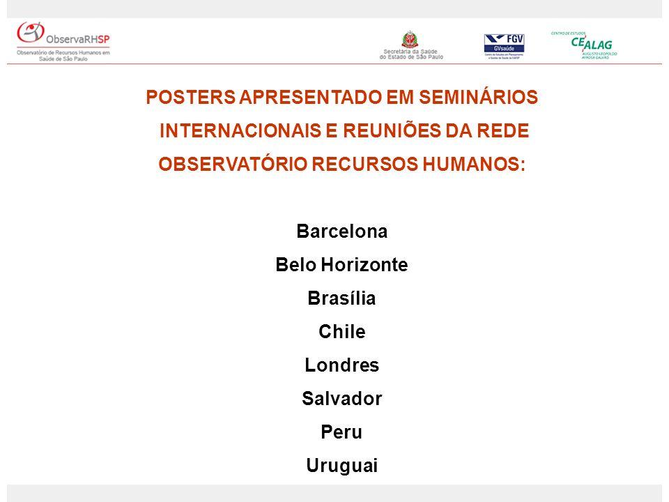 POSTERS APRESENTADO EM SEMINÁRIOS INTERNACIONAIS E REUNIÕES DA REDE OBSERVATÓRIO RECURSOS HUMANOS: Barcelona Belo Horizonte Brasília Chile Londres Sal