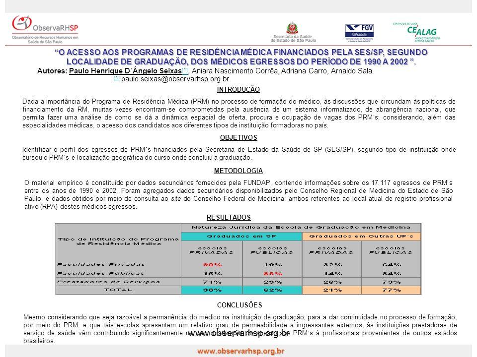 www.observarhsp.org.br www.observarhsp.org.br O ACESSO AOS PROGRAMAS DE RESIDÊNCIA MÉDICA FINANCIADOS PELA SES/SP, SEGUNDO LOCALIDADE DE GRADUAÇÃO, DO