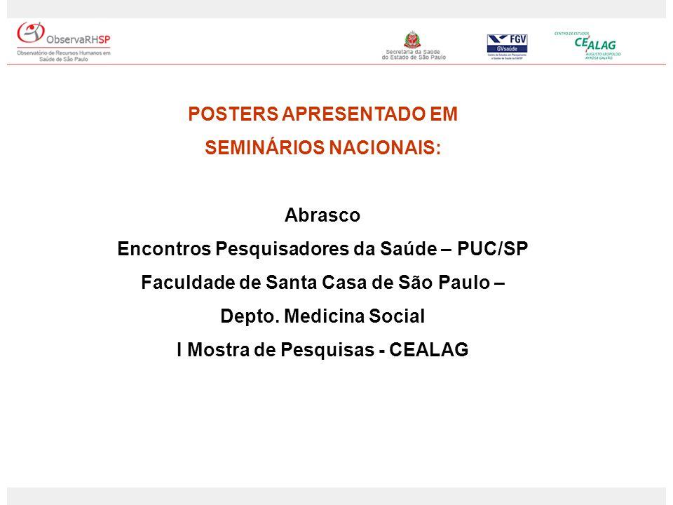 POSTERS APRESENTADO EM SEMINÁRIOS NACIONAIS: Abrasco Encontros Pesquisadores da Saúde – PUC/SP Faculdade de Santa Casa de São Paulo – Depto. Medicina