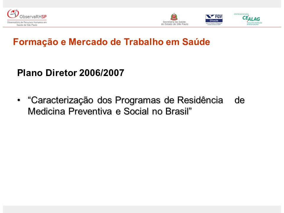 Plano Diretor 2006/2007 Caracterização dos Programas de Residência de Medicina Preventiva e Social no BrasilCaracterização dos Programas de Residência