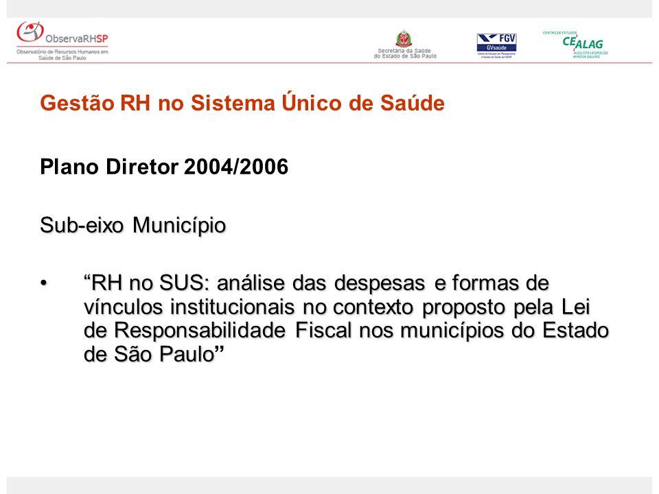 www.observarhsp.org.br South America: Area: 18.20x 10 6 km2 Pop: 371.46x10 6 hab.