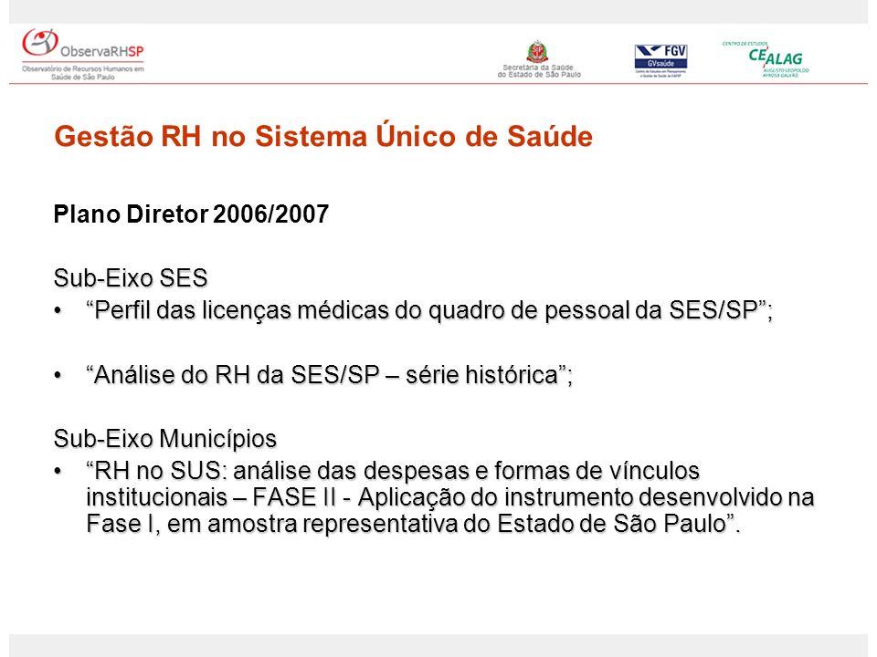 Plano Diretor 2006/2007 Sub-Eixo SES Perfil das licenças médicas do quadro de pessoal da SES/SP;Perfil das licenças médicas do quadro de pessoal da SE