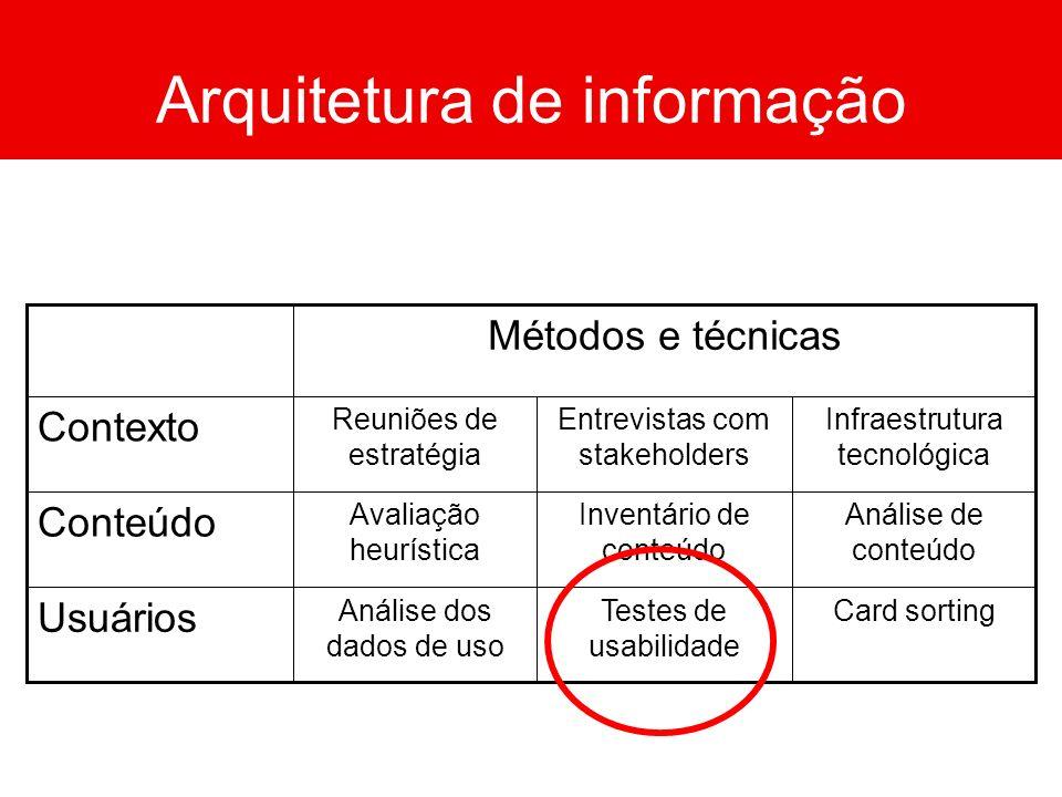 Testes de usabilidade São técnicas etnográficas nas quais os usuários interagem com um produto ou sistema, em condições controladas, para realizar uma tarefa, com objetivos definidos, em um dado cenário, visando a coleta de dados comportamentais.